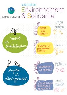 Flyer pour Environnement et Solidarité