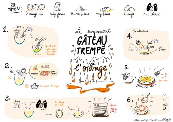 gâteau trempé orange-01
