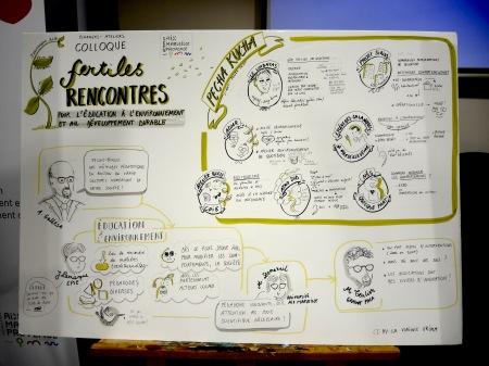 Colloque Fertiles Rencontres (Métropole Aix Marseille Provence)