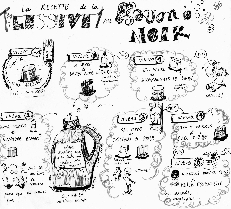 La recette de lalessive